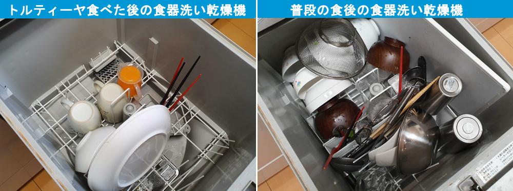 食後の食洗器(TDGs)